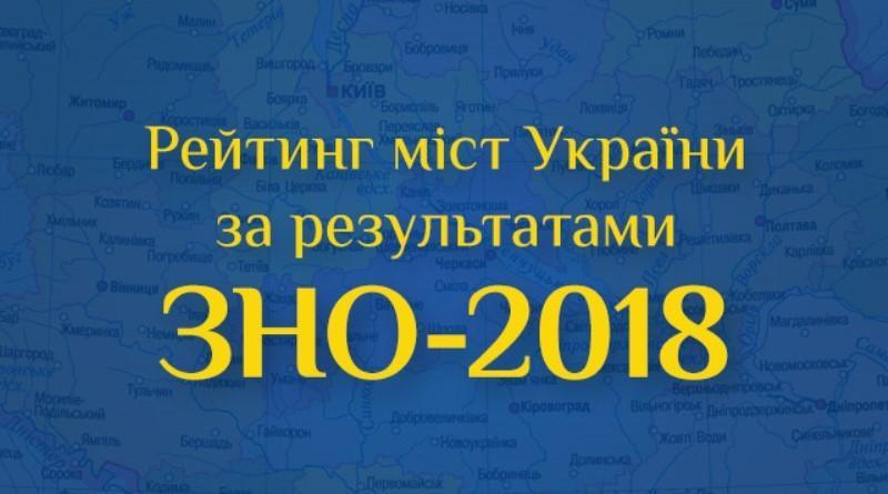 Павлоград на 293 місці у загальному рейтингу міст України за результатами ЗНО-2018