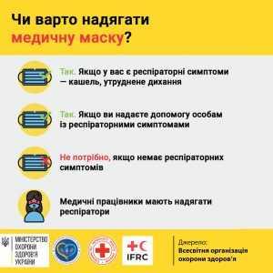 Рекомендації, як захиститися від коронавірусу