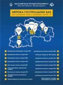 На Дніпропетровщині назвали 18 госпітальних баз для лікування COVID-19 (СПИСОК)