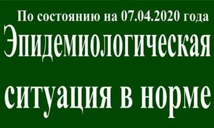 На 07 апреля эпидситуация в Павлограде в норме