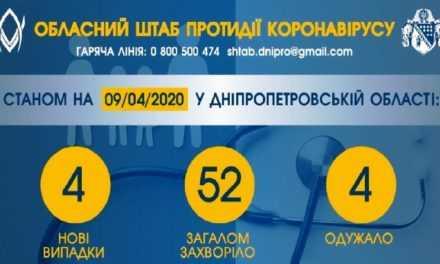 У жительницы из Павлограда обнаружили коронавирус