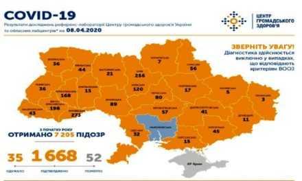 На утро 8 апреля в Украине подтверждено  1668 случаев COVID-19