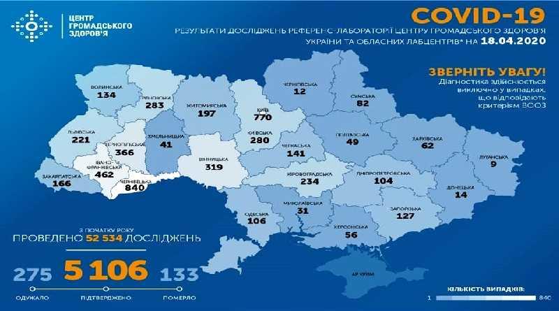 На утро 18 апреля в Украине подтверждено 5106 случая COVID-19