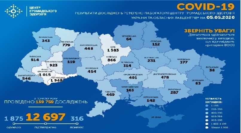 На ранок 5 травня в Україні підтверджено 12 697 випадків COVID-19