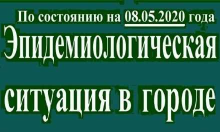 Эпидемиологическая ситуация в Павлограде на утро 8 мая