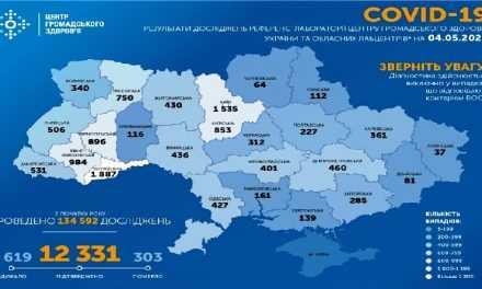 На ранок 4 травня в Україні підтверджено 12 331 випадків COVID-19