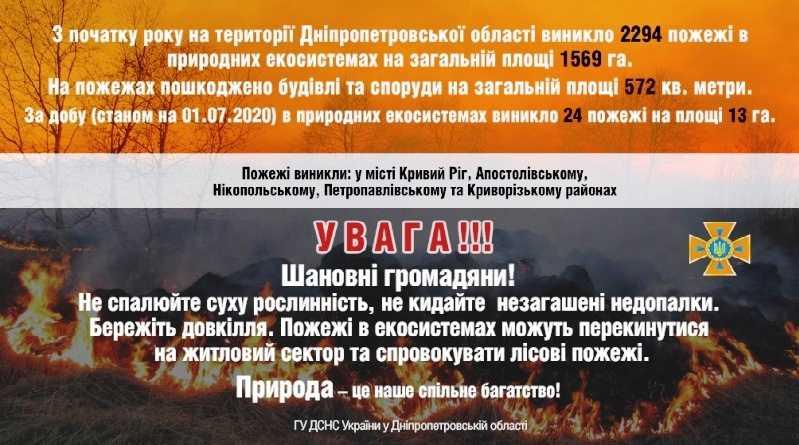 Шановні громадяни! Не спалюйте суху рослинність. Бережіть довкілля