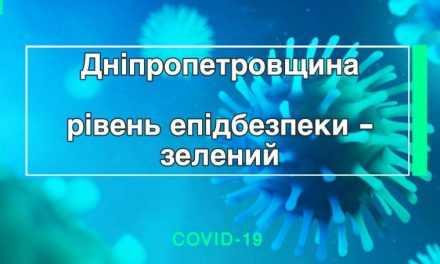 Від сьогодні Україна поділена на 4 рівні епідемічної безпеки — «зелений», «жовтий», «помаранчевий», «червоний»