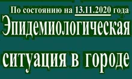 Антирекорд в Павлограде: 101 случай коронавируса за сутки